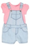 Sprout Dungaree & Top Set Recall [Australia]
