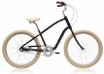 Polygon Zenith Town Cruiser Bike Recall [Australia]