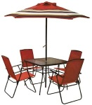 Rite Aid Outdoor Dining Set Recall [US]