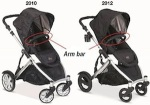 Britax B-Ready Strollers & Top Seats Recall [US & Canada]