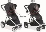 Britax B-Ready Strollers & Top Seats Recall [US & Canada]