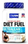USN Diet Fuel Ultralean Supplement Recall [UK]