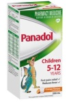 Children's Panadol 5-12 Suspension Recall [Australia]