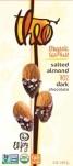 Theo Chocolate Almond Chocolate Bar Recall [US]