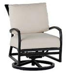 Summer Classics Lounge Chair Recall [US]