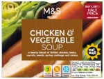 Marks & Spencer Chicken & Vegetable Soup Recall [UK]
