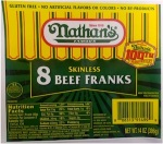 Curtis Beef & Nathan's Hot Dog Recall [US]