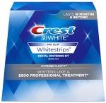 Crest Whitestrip Recall [EU Report 25/2017]