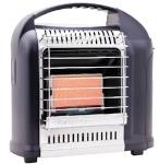 Campmaster Butane Heater Recall [Australia]
