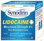 Synodrin Pain Relieving Cream Recall [US]