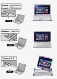 Panasonic Toughbook Laptop Computer Recall [Australia]