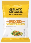 Metcash Black & Gold Mixed Vegetable Recall [Australia]