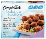 Compliments Balance Turkey Meatball Recall [Canada]