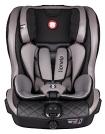 Lionelo branded Jasper Infant Car Seats Recall [EU