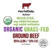 Marketside, Thomas Farms & Value Pack Beef Recall [US]