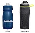 CamelBak Podium and Peak Fitness Water Bottle Cap Recall [US & Canada]