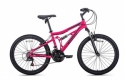 Academy Sports + Outdoors Ozone 500 Girls' and Boys' Elevate 24-Inch Bicycles Recall [US]